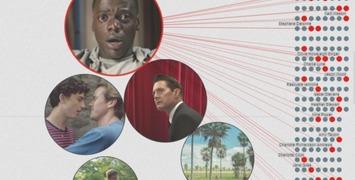 Les 10 meilleurs films de 2017 selon la presse internationale